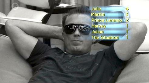 Martin Kemp, Celebrity Big Brother