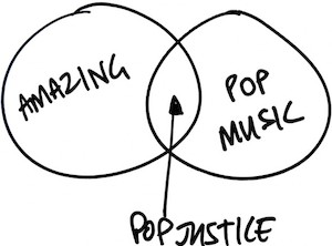 Popjustice, pop music, website